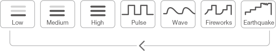 Hush by Lovense button modes.