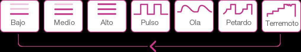 lush_modes-es.png?v=41066629998