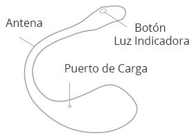 Instrucción de botones - Lush 2da Generación by Lovense.
