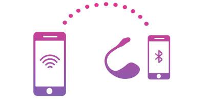 Lush 2 можно управлять из любой точки мира через Интернет.