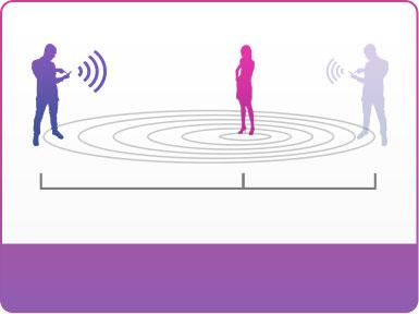 Bluetooth-виброяйцо Lush 2 управляется в радиусе до 9 метров, когда Вы стоите.