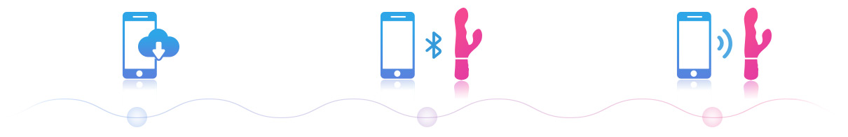 Nora rabbit vibrator's easy, 3-step setup: download, connect, and play.