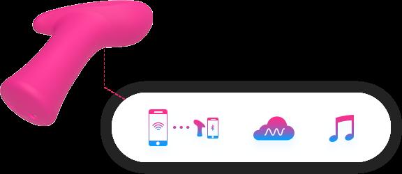 Lovense Remote vous permet de personnaliser les vibrations et de sauvegarder jusqu'a  10 modes dans votre Ambi.
